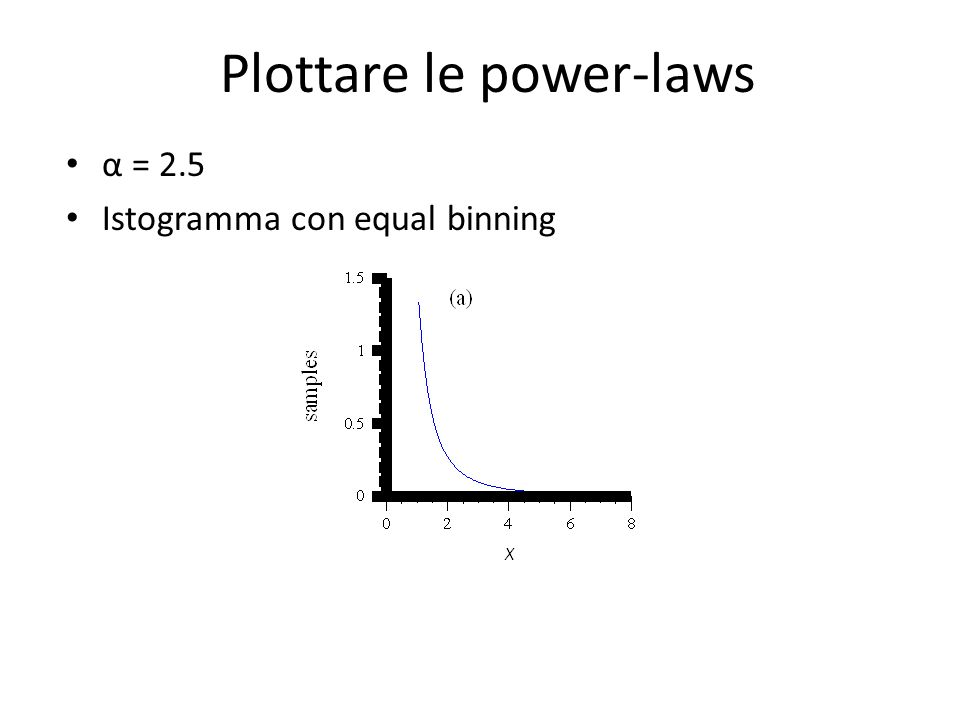 Plottare le power-laws