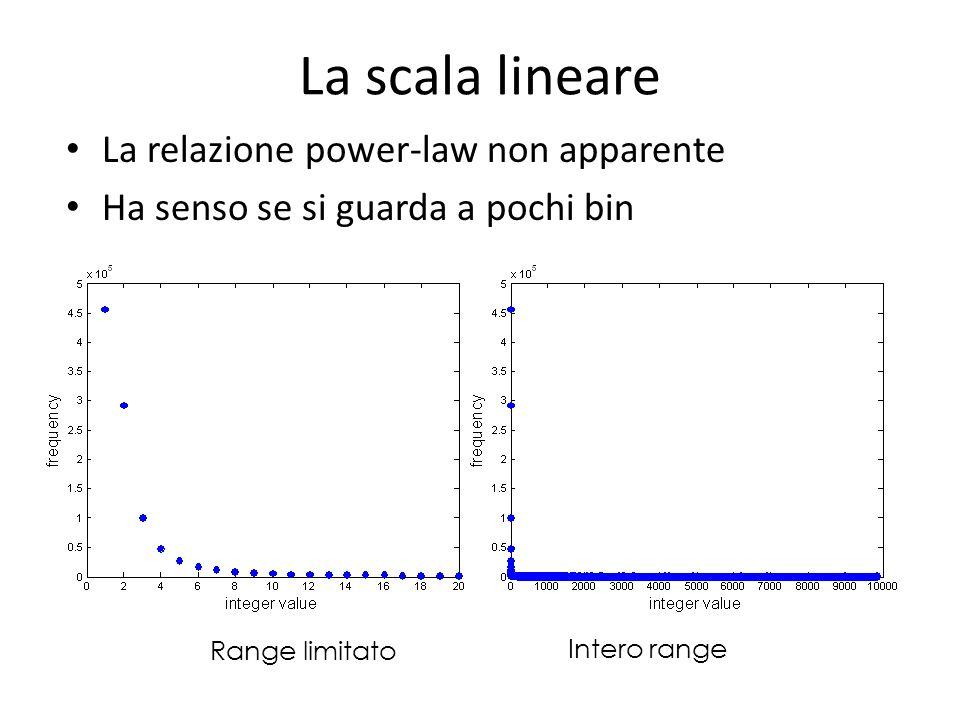 La scala lineare La relazione power-law non apparente