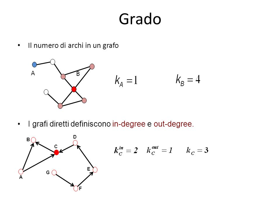 Grado Il numero di archi in un grafo