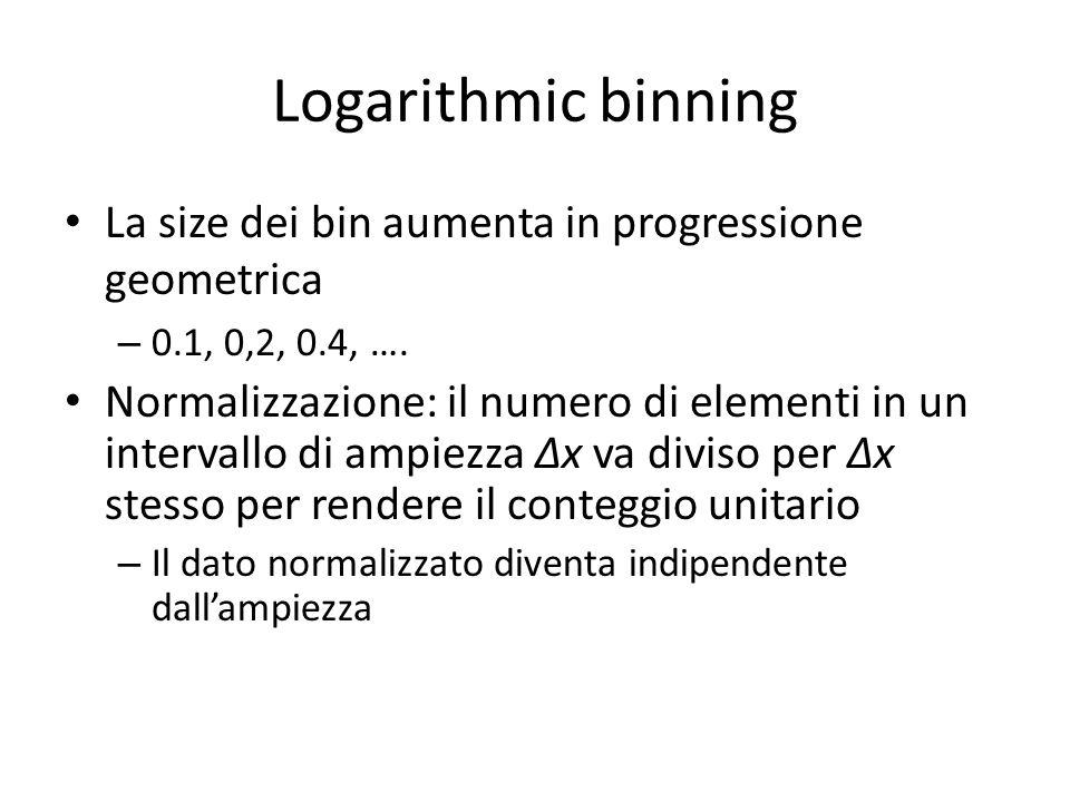 Logarithmic binning La size dei bin aumenta in progressione geometrica