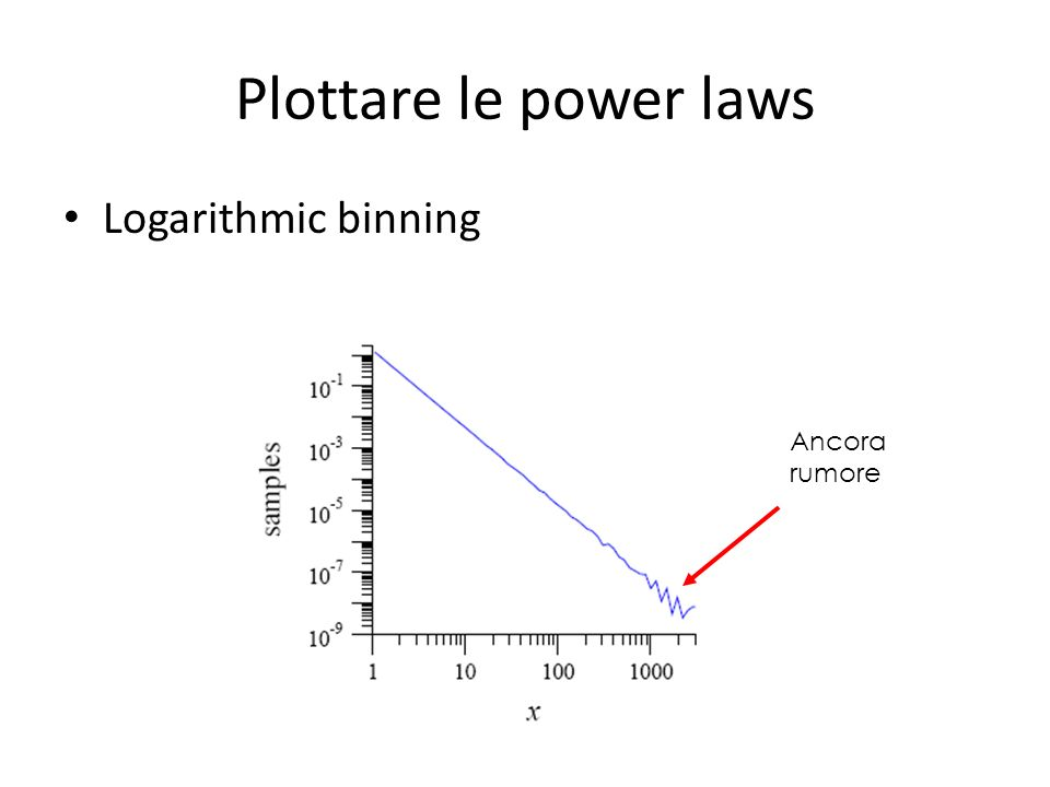Plottare le power laws Logarithmic binning Ancora rumore