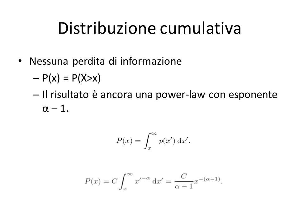 Distribuzione cumulativa