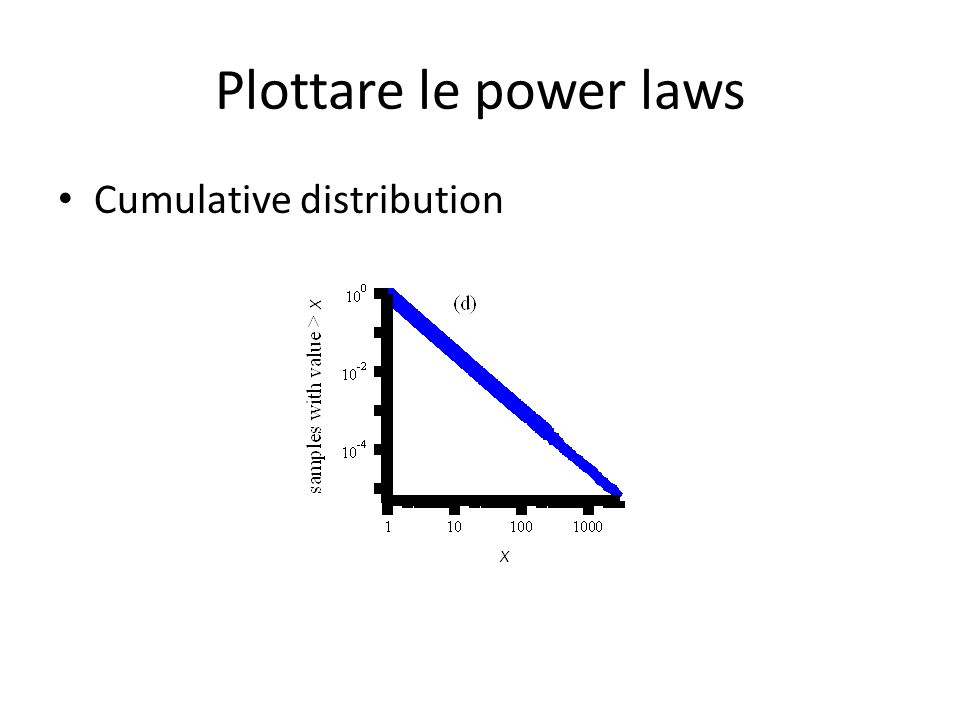 Plottare le power laws Cumulative distribution