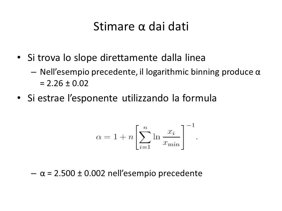 Stimare α dai dati Si trova lo slope direttamente dalla linea
