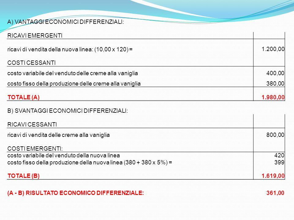 A) VANTAGGI ECONOMICI DIFFERENZIALI: RICAVI EMERGENTI