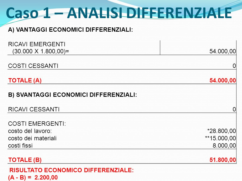 Caso 1 – ANALISI DIFFERENZIALE