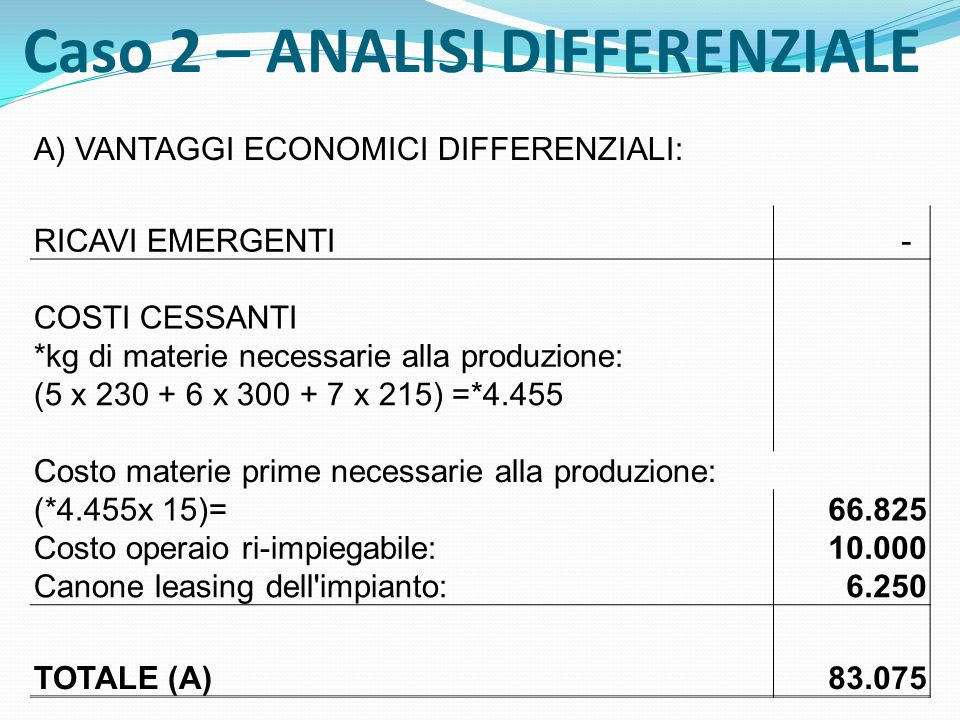 Caso 2 – ANALISI DIFFERENZIALE