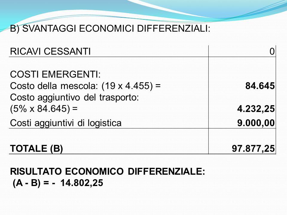 B) SVANTAGGI ECONOMICI DIFFERENZIALI: