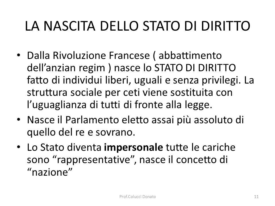 LA NASCITA DELLO STATO DI DIRITTO