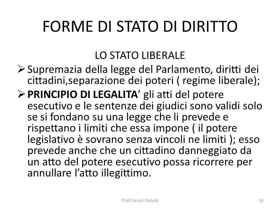 FORME DI STATO DI DIRITTO