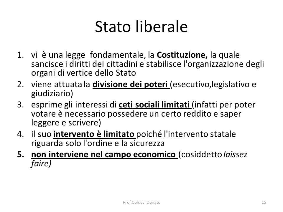 Stato liberale