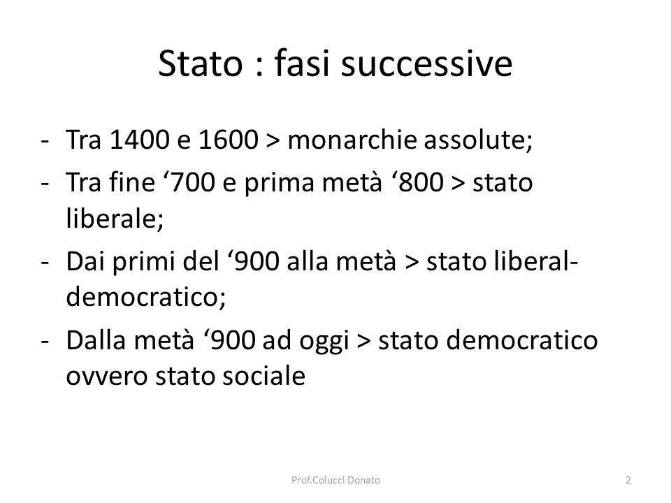 Stato : fasi successive