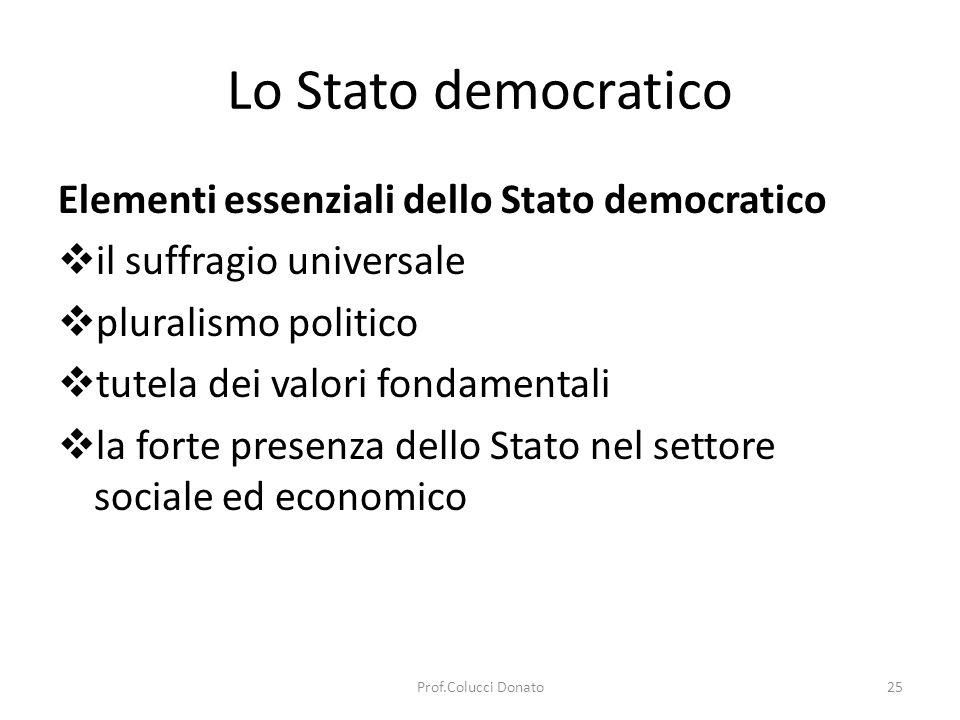 Lo Stato democratico Elementi essenziali dello Stato democratico