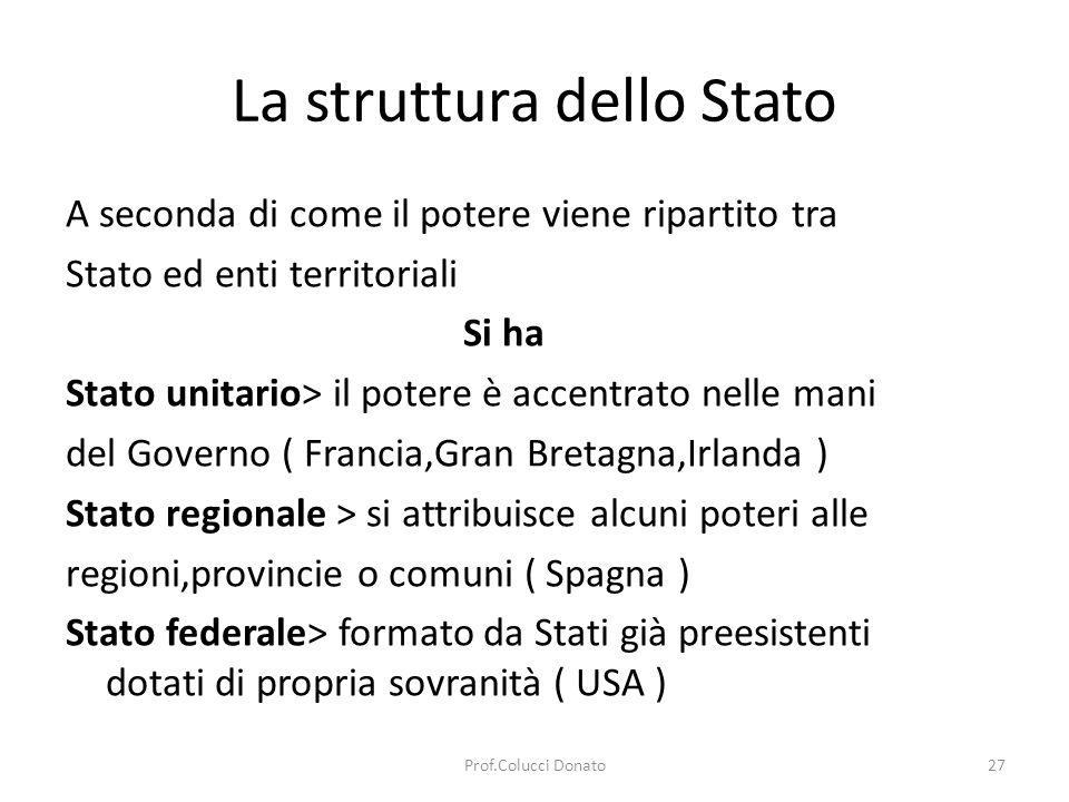 La struttura dello Stato