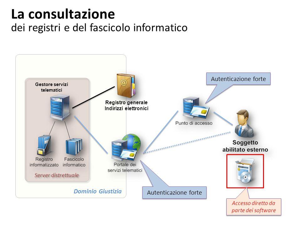 La consultazione dei registri e del fascicolo informatico