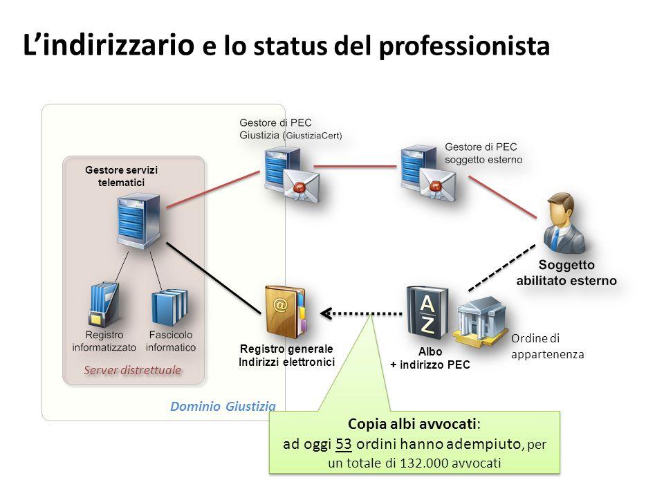 L'indirizzario e lo status del professionista