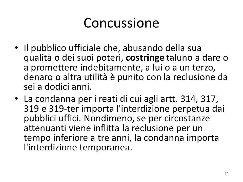 Concussione