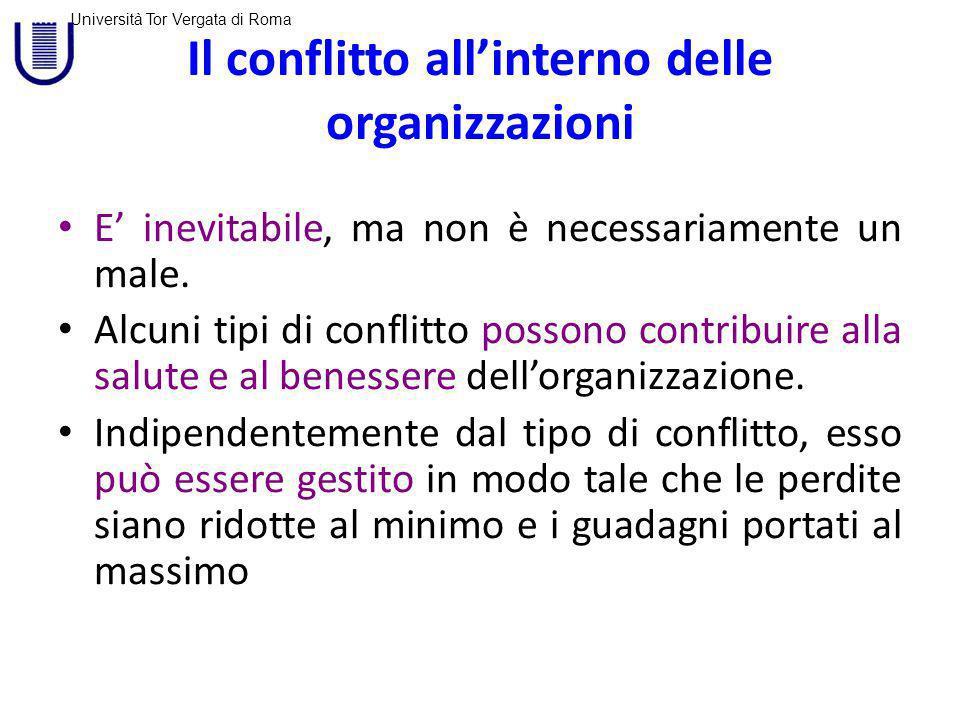 Il conflitto all'interno delle organizzazioni