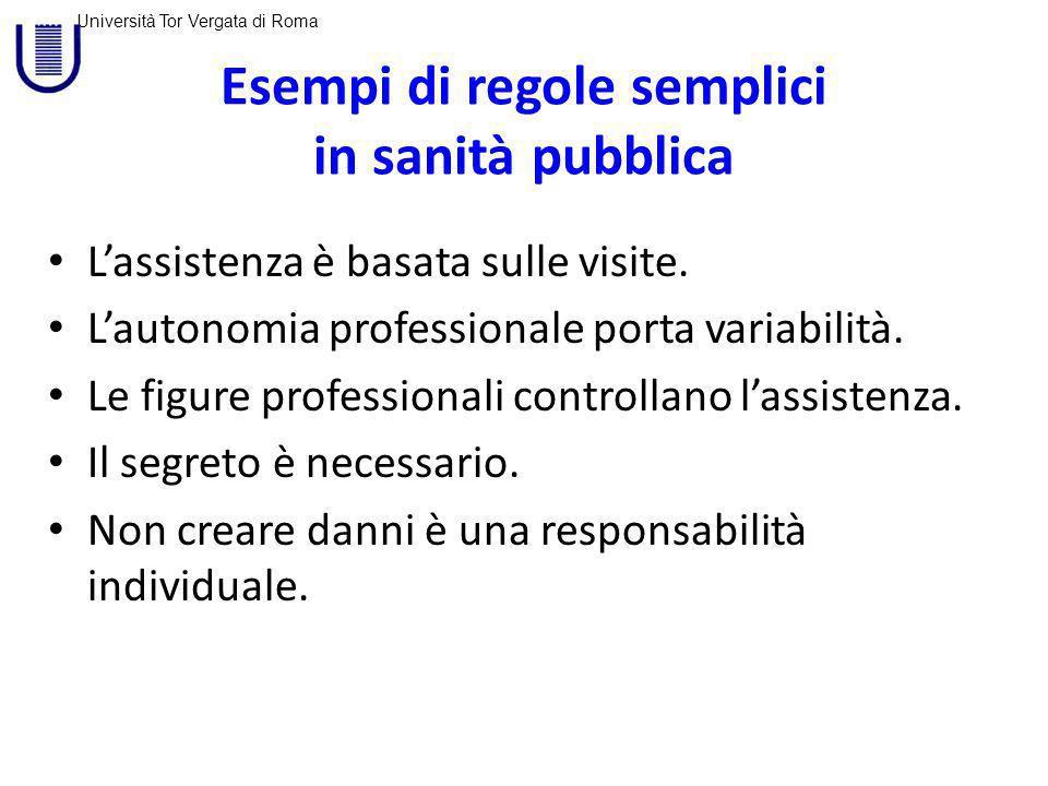 Esempi di regole semplici in sanità pubblica