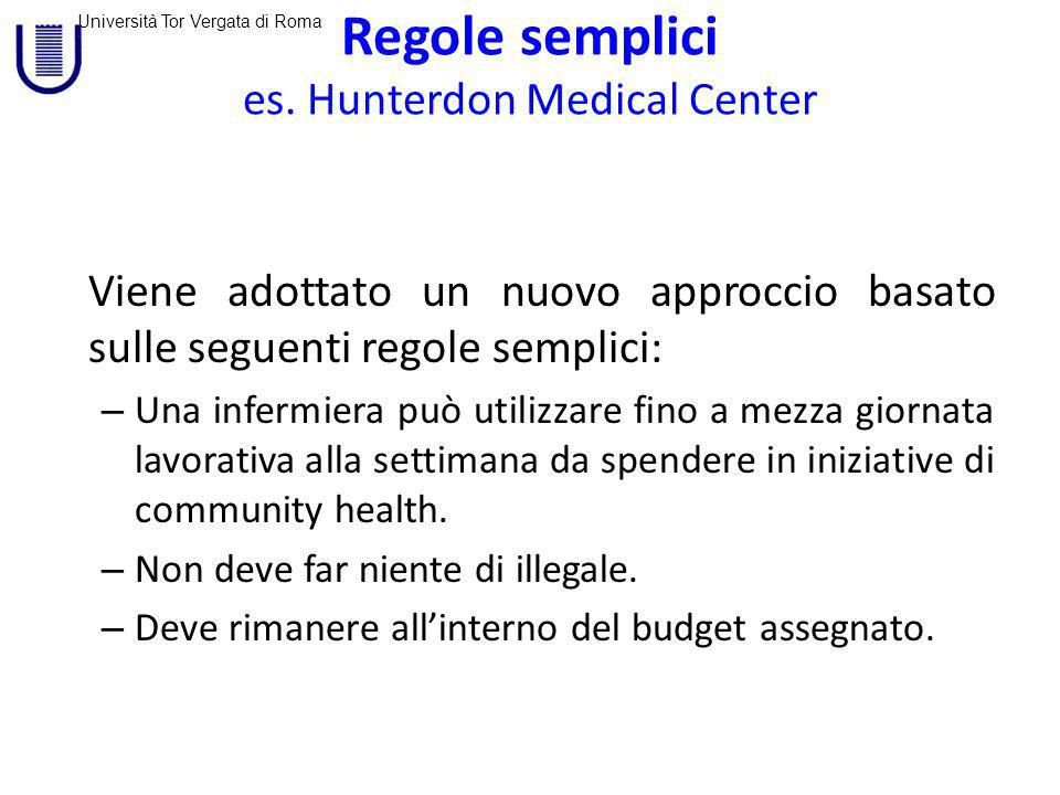 Regole semplici es. Hunterdon Medical Center