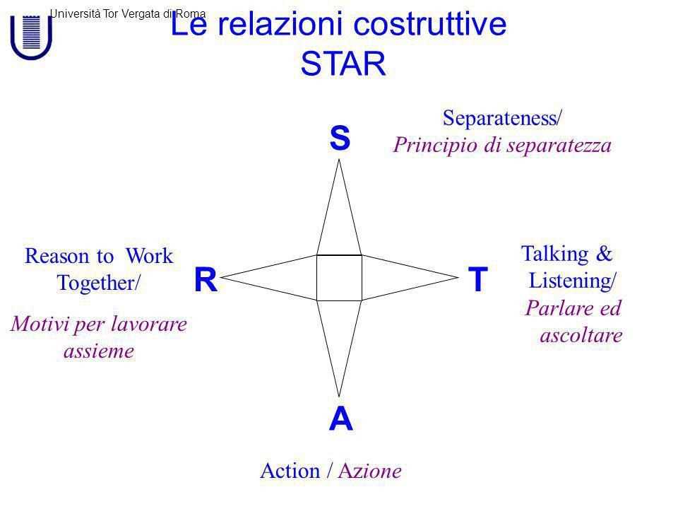 Le relazioni costruttive STAR