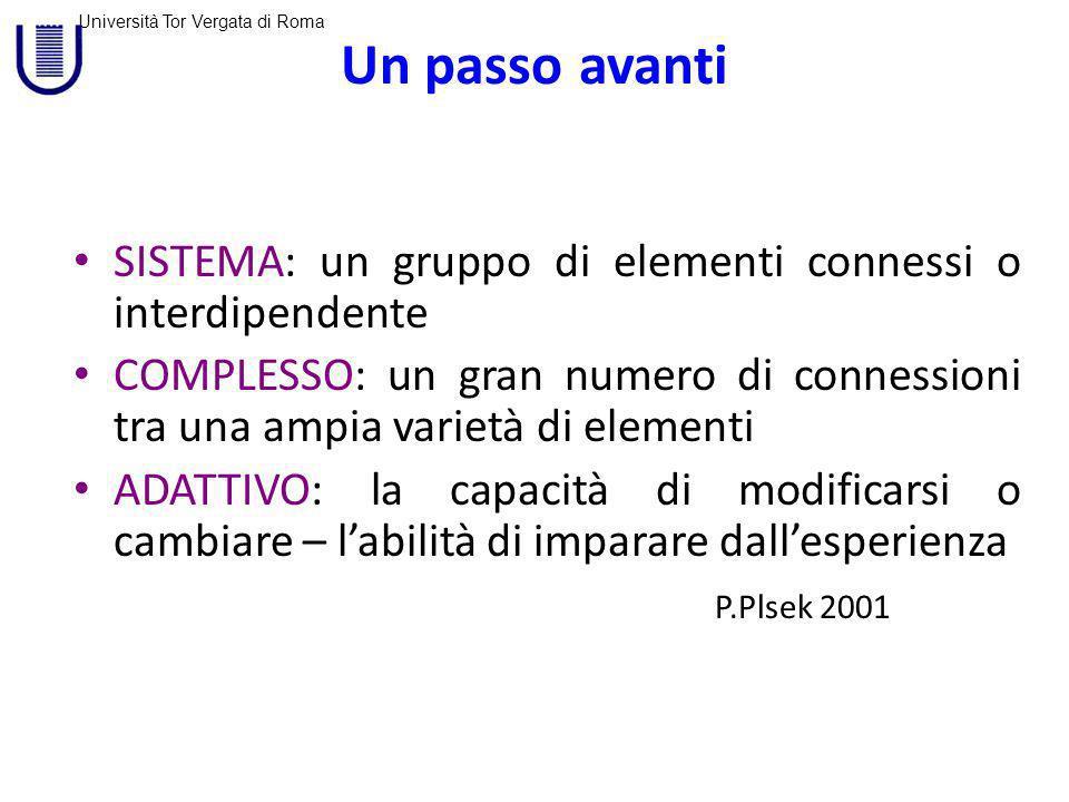 Un passo avanti SISTEMA: un gruppo di elementi connessi o interdipendente.