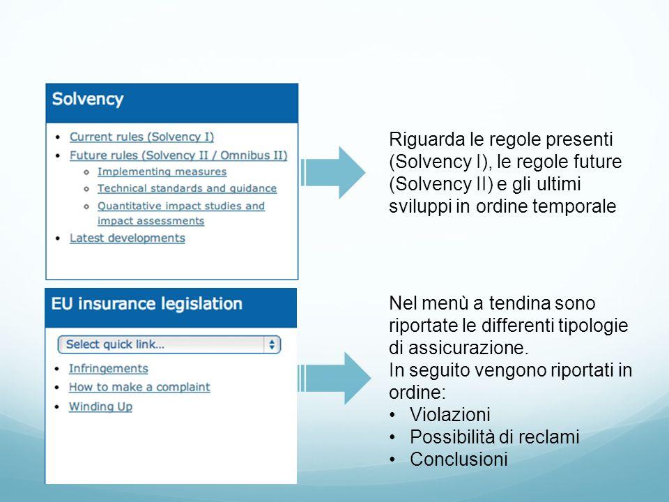 Riguarda le regole presenti (Solvency I), le regole future (Solvency II) e gli ultimi sviluppi in ordine temporale