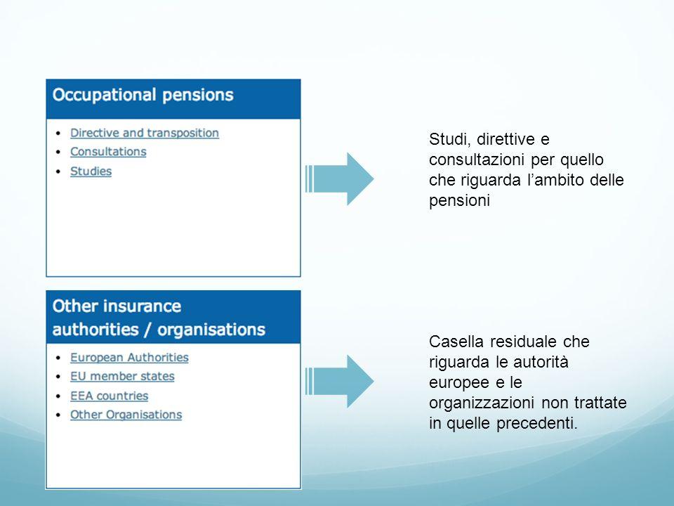 Studi, direttive e consultazioni per quello che riguarda l'ambito delle pensioni