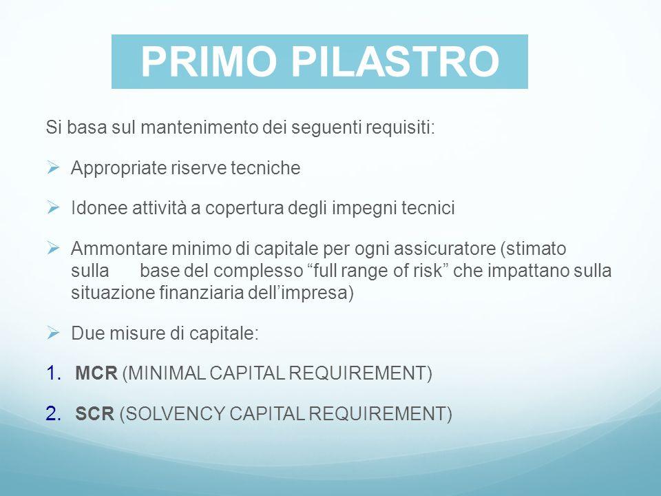 PRIMO PILASTRO Si basa sul mantenimento dei seguenti requisiti:
