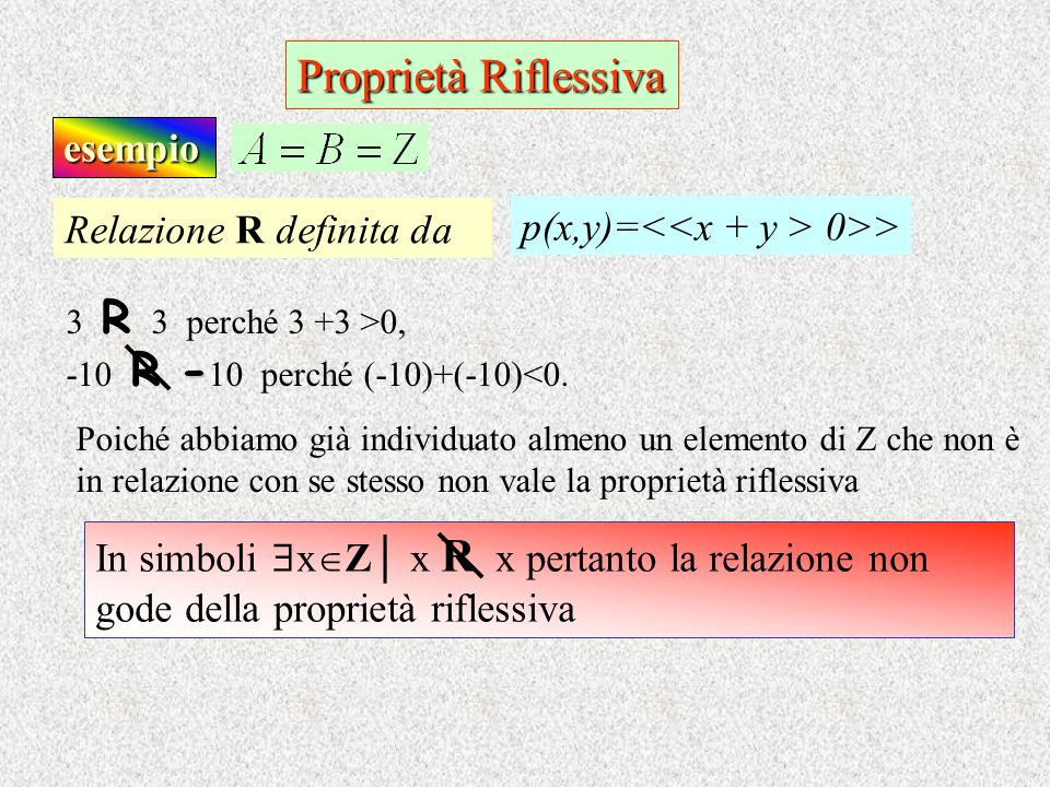 Proprietà Riflessiva esempio Relazione R definita da