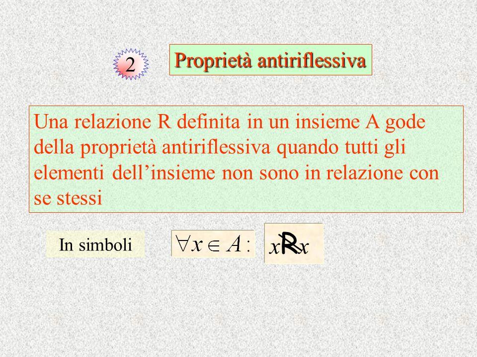 xRx Proprietà antiriflessiva 2