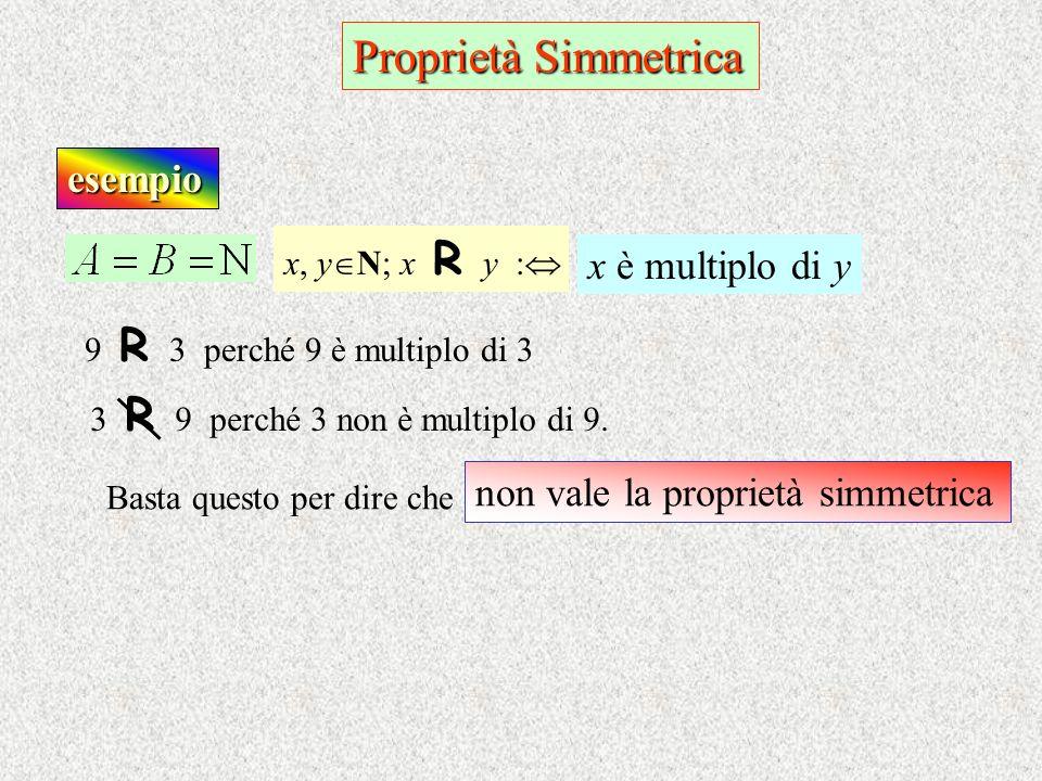 Proprietà Simmetrica esempio x è multiplo di y