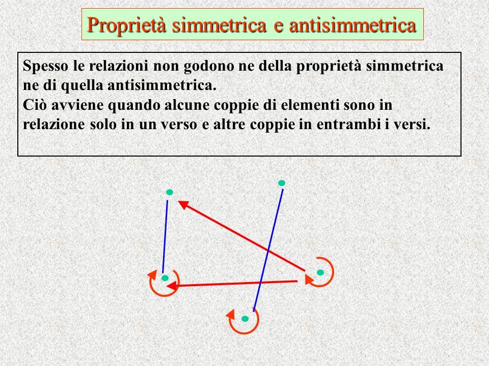 Proprietà simmetrica e antisimmetrica