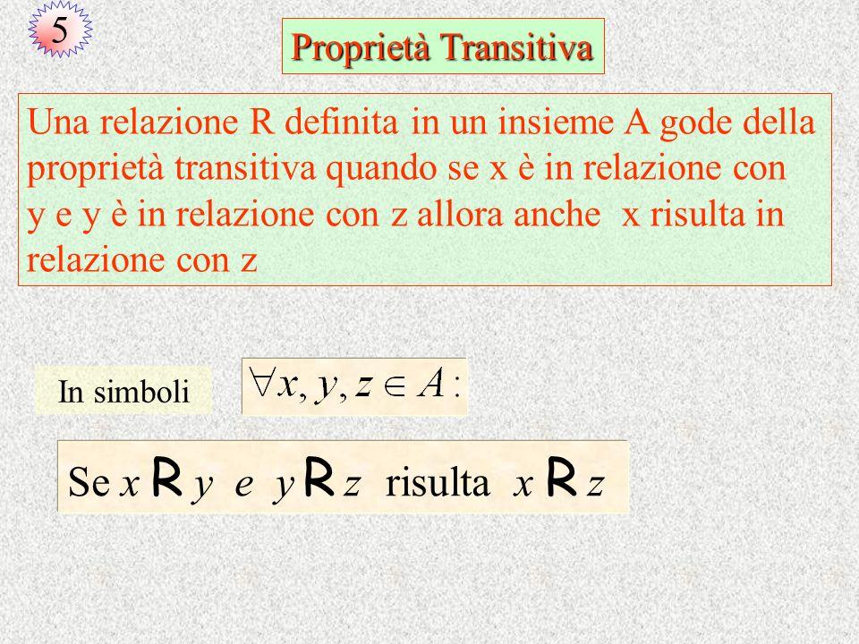 Se x R y e y R z risulta x R z 5 Proprietà Transitiva