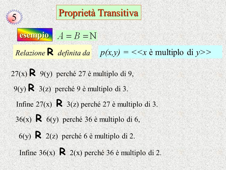 Proprietà Transitiva 5 esempio