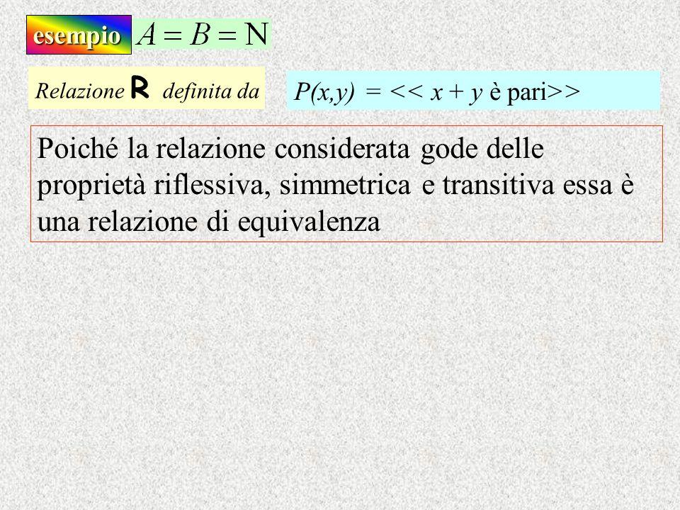 esempio Relazione R definita da. P(x,y) = << x + y è pari>>