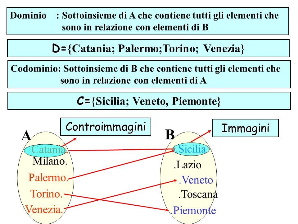 D={Catania; Palermo;Torino; Venezia} C={Sicilia; Veneto, Piemonte}
