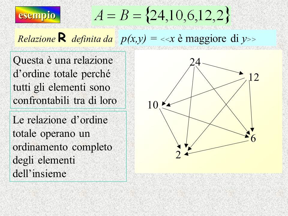 p(x,y) = <<x è maggiore di y>>