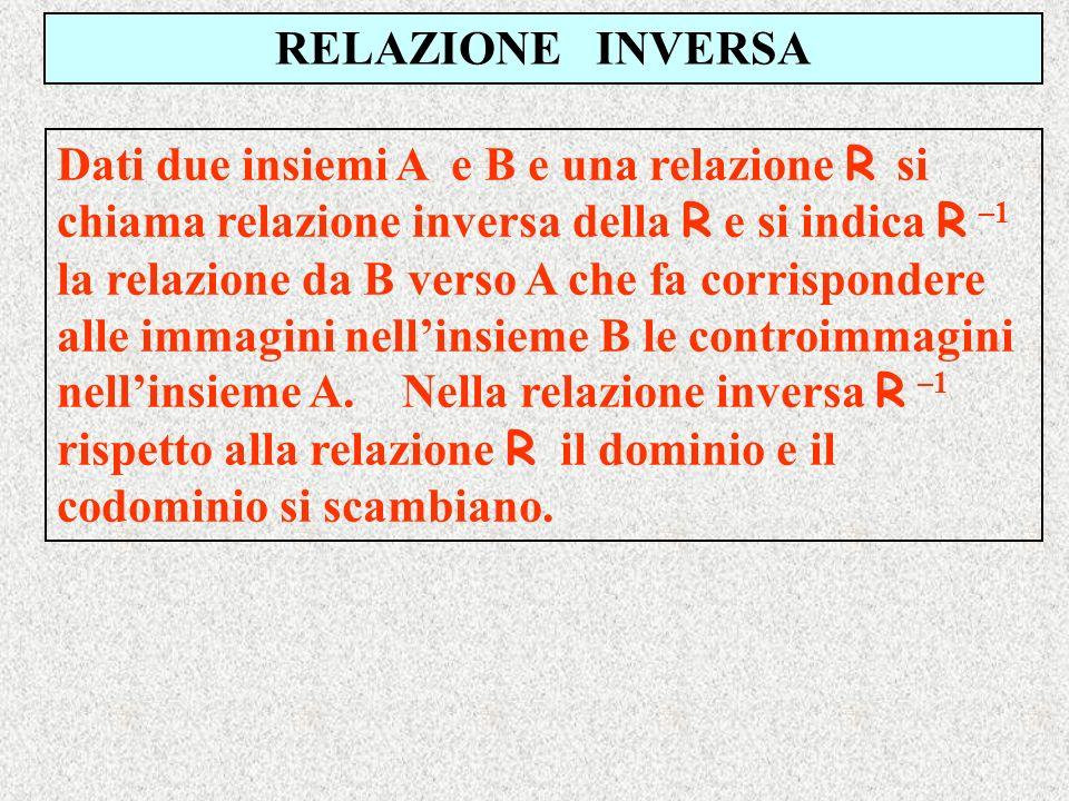 RELAZIONE INVERSA