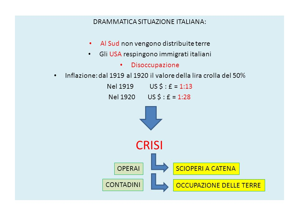CRISI DRAMMATICA SITUAZIONE ITALIANA:
