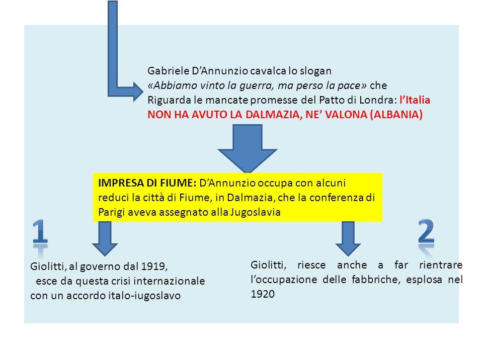 1 2 Gabriele D'Annunzio cavalca lo slogan