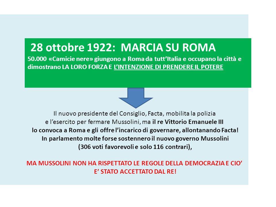 28 ottobre 1922: MARCIA SU ROMA