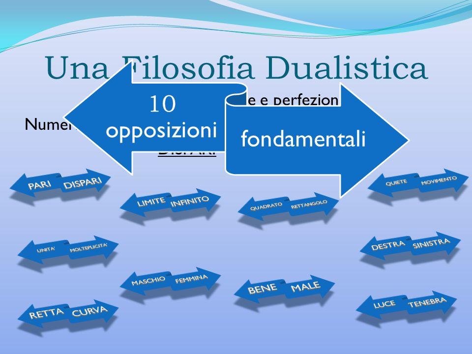 Una Filosofia Dualistica