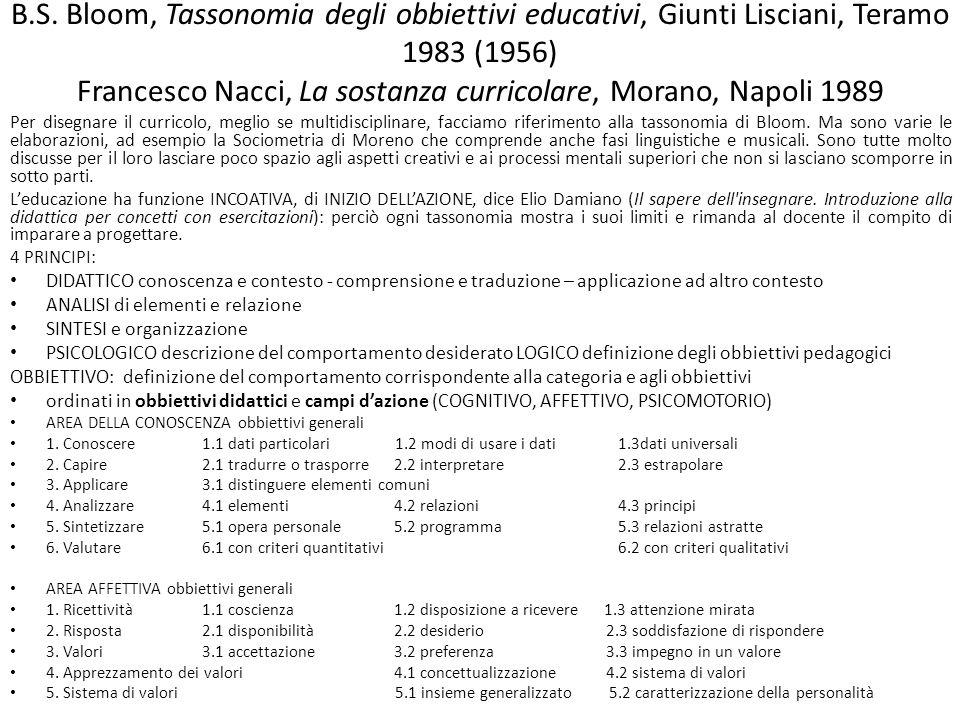 B.S. Bloom, Tassonomia degli obbiettivi educativi, Giunti Lisciani, Teramo 1983 (1956) Francesco Nacci, La sostanza curricolare, Morano, Napoli 1989