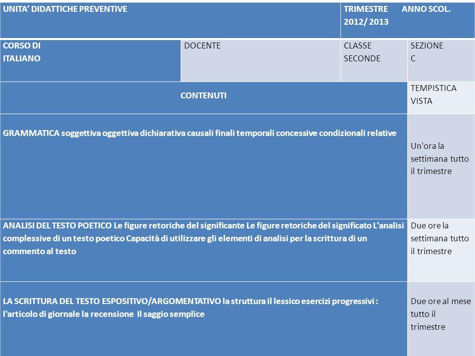 UNITA' DIDATTICHE PREVENTIVE TRIMESTRE ANNO SCOL. 2012/ 2013