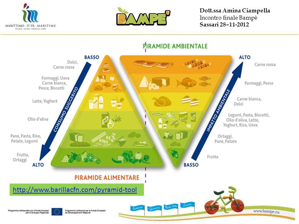 http://www.barillacfn.com/pyramid-tool Dott.ssa Amina Ciampella