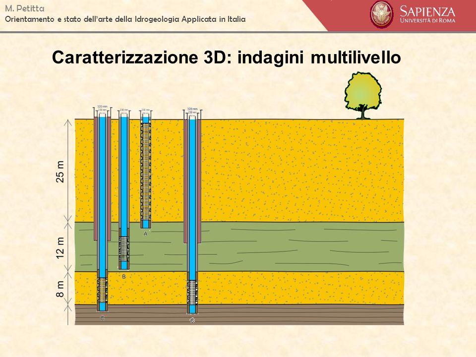 Caratterizzazione 3D: indagini multilivello