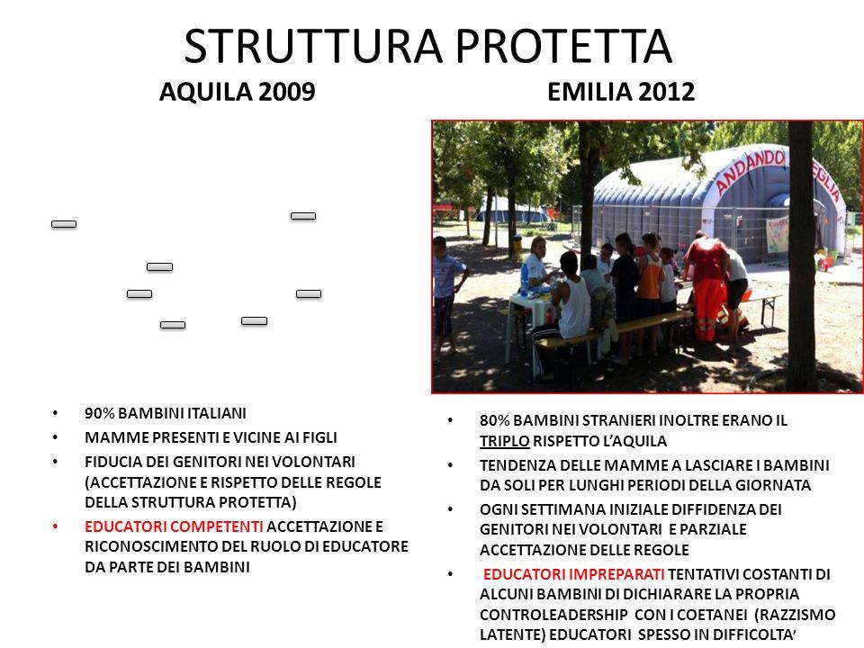 STRUTTURA PROTETTA AQUILA 2009 EMILIA 2012 90% BAMBINI ITALIANI