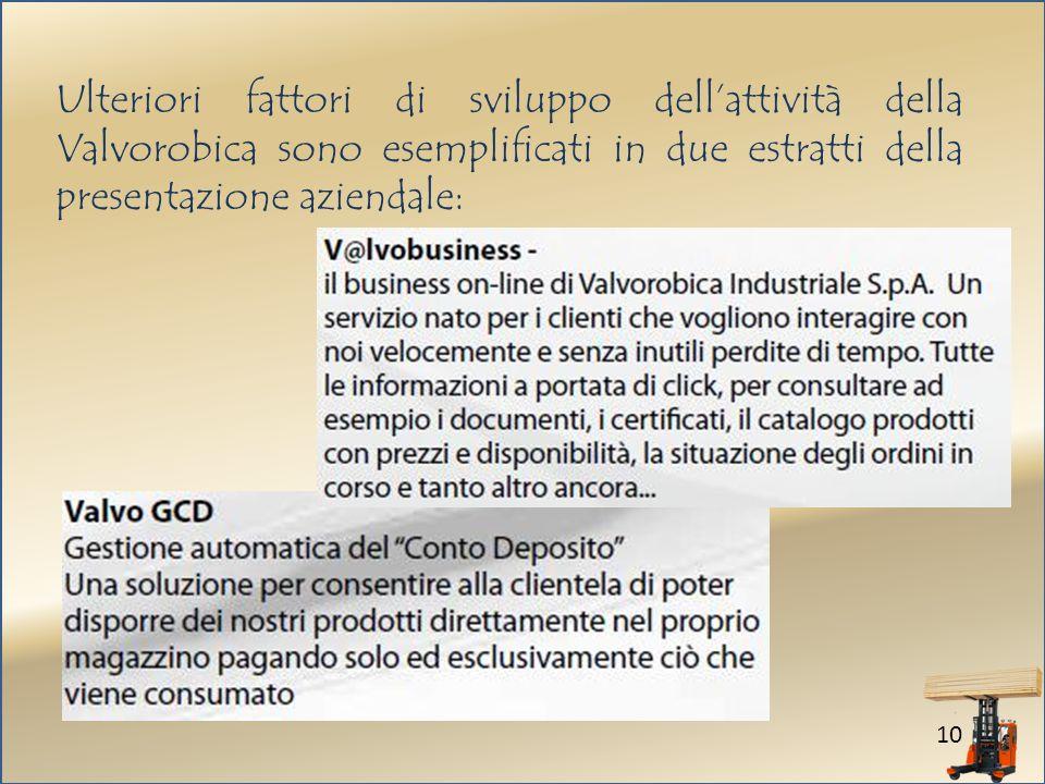 Ulteriori fattori di sviluppo dell'attività della Valvorobica sono esemplificati in due estratti della presentazione aziendale: