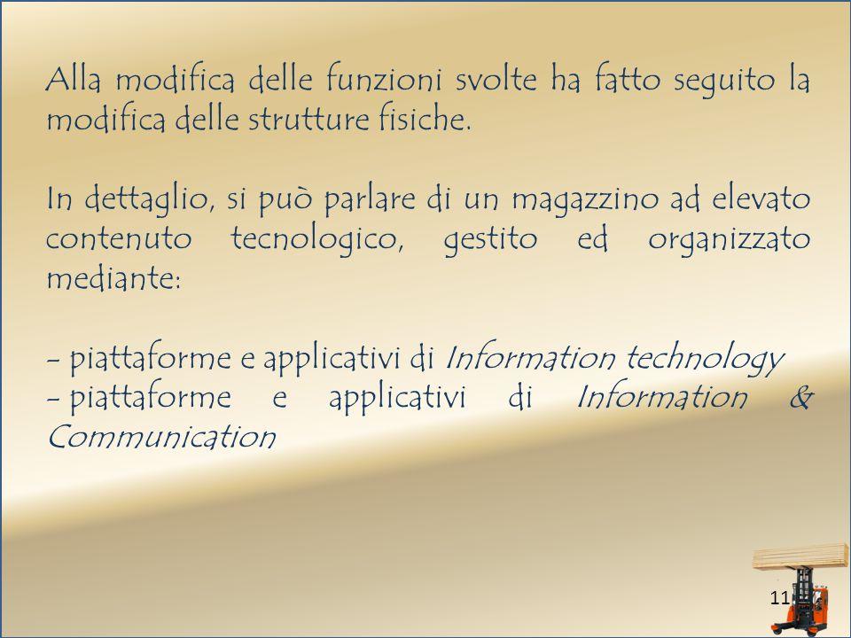 piattaforme e applicativi di Information technology